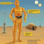 Limited Edition STAR WARS C-3PO Protocol Droid Retro Ad Poster Paper Giclee